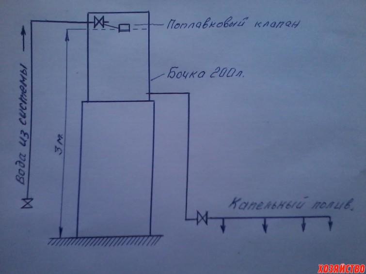 kapelnyy-poliv_chertezh2.jpg