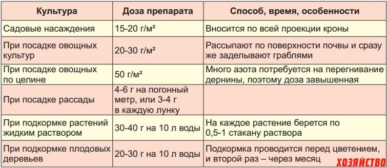 Таблица.jpg