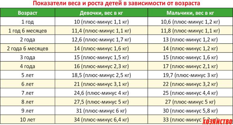 ТАБЛИЦА ВЕСА.jpg