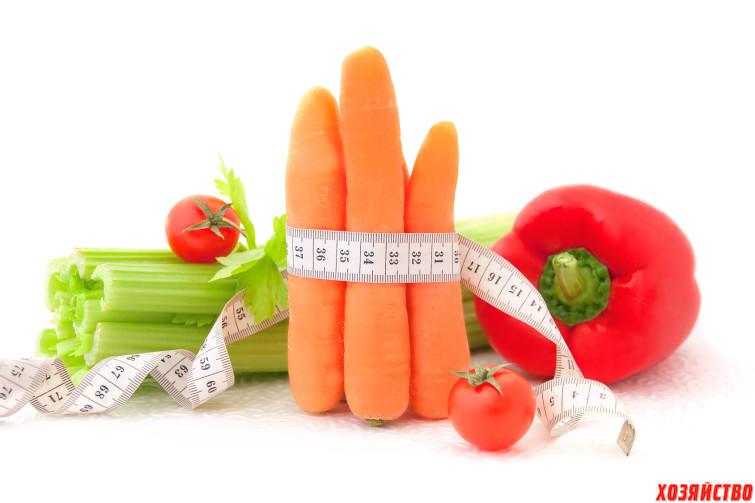 Похудеть диета блюдечко