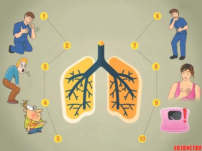 10 симптомов рака легких, которые нельзя игнорировать.jpg