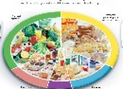 Шесть секретов похудеть без диеты