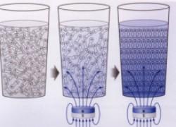 Омагничивание воды в домашних условиях