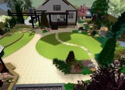 Планировка сада для начинающих