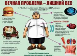 Пандемия ожирения: под прицелом каждый из нас