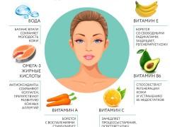 Как спасти кожу от зимнего стресса