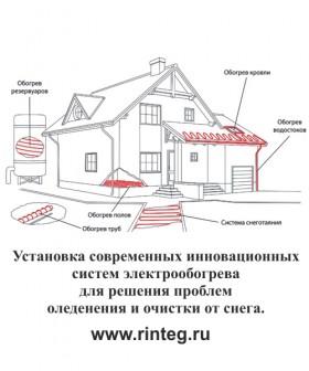 Системы электрообогрева для решения проблем оледенения и очистки от снега