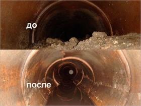 Прочистка канализации. Промывка канализации.