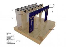 Шторы для театра, шторы для сцены, театральные шторы: Театральный занавес