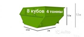 Вывоз мусора контейнером в Новороссийске.