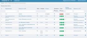 """Бесплатный онлайн-вебинар """"Генератор документов: как создавать корпоративные регламенты легко и быстро""""."""