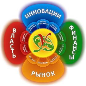 """Создание образовательного клуба """"Учимся, Играя!"""""""