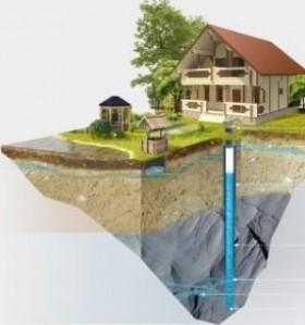 Бурение и обслуживание скважин на воду. Гарантия