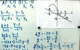 Репетитор по математике индивидуальные занятия